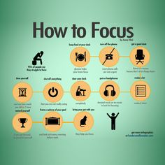 How to focus on work.