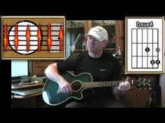 Can't Take My Eyes Off You - Muse - Acoustic Guitar Lesson - YouTube