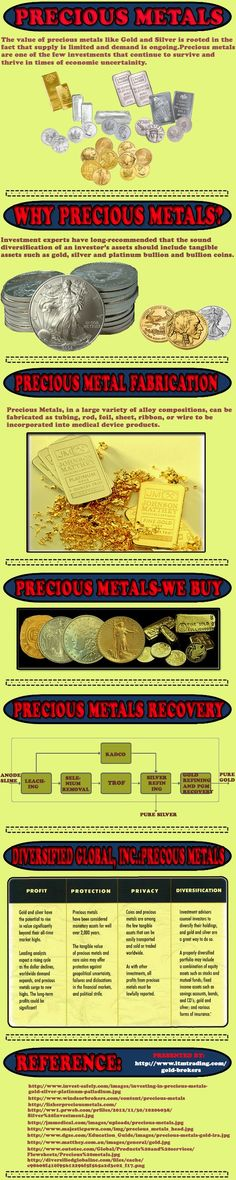 The given infographic here is about ITM Trading Co. Come, Invest with the nation's leading metal broker. ITM Trading Co., is the choice of people when it comes to investing in the precious metals. It is your one-stop solution for all trading needs in all types of metals You can avail buying and selling facilities in all types metal products like coins, bars etc.  http://www.itmtrading.com/gold-brokers