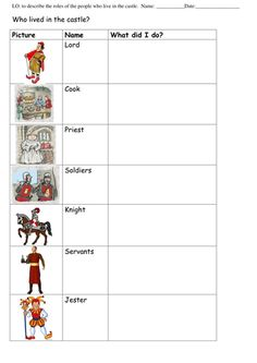 A wonderfully crafted, tried and tested resource. Included in this resource pack:<br /> An informative Notebook presentation to introduce the roles of the different people who would have lived and worked in castles. Middle Ages History, Primary History, Teaching History, Teaching Resources, Castles Ks1, Knights And Castles Topic, Castle School, Castle Crafts, Tapestry Of Grace