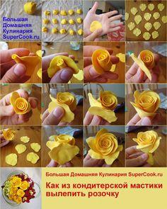 Маршмеллоу своими руками. Мастика из маршмеллоу - рецепт с пошаговыми фото. Marshmallows. Украшения из мастики