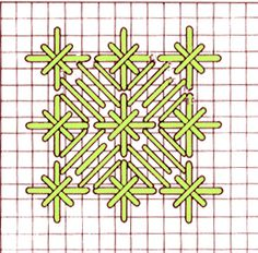 Hardanger--Satin stitch flower with double cross. Plastic Canvas Stitches, Plastic Canvas Crafts, Plastic Canvas Coasters, Plastic Canvas Tissue Boxes, Plastic Canvas Patterns, Broderie Bargello, Bargello Needlepoint, Needlepoint Stitches, Needlework