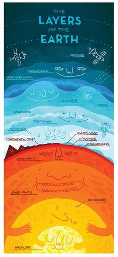 inside the earth — Rachel Ignotofsky Design