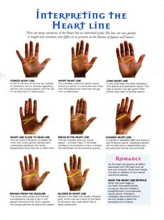 Divination: #Palmistry ~ Interpreting the Heart Line.