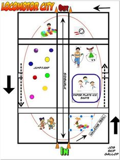 Locomotor City Activity for Physical Education Locomotor City is an activity I play with my students. It combines skill practices of locomotor movements, fitness skills, and other physical education Physical Education Lesson Plans, Pe Lesson Plans, Elementary Physical Education, Physical Education Activities, Pe Activities, Health And Physical Education, Science Education, Science Classroom, Education Posters