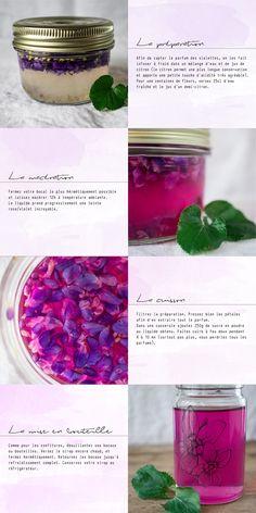 Bluette. » Sirop de violettes des sous-bois // violet syrup recipe