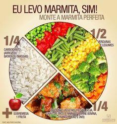Quando você não faz a menor ideia de como montar uma boa marmita: | 17 infográficos que vão te ajudar a ter uma vida mais saudável