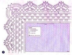 Granny Square Runner Pattern Diagram and Inspiration. Loving this easy to create granny square runner,… Crochet Border Patterns, Crochet Boarders, Crochet Lace Edging, Crochet Diagram, Crochet Chart, Crochet Designs, Crochet Doilies, Crochet Flowers, Stitch Patterns