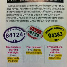 Produce number decoder I knew about the 9, but not the other ones. No more 8s for me!