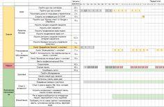 Моя система саморазвития: план и полезные инструменты - PlanMe