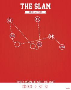 Prinstant makes infographics prints and posters of the most famous plays in basketball and football. $20.00