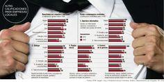 Altas Calificaciones para Empresas Locales #Negocios