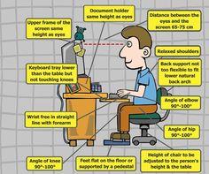 Computer #Ergonomics