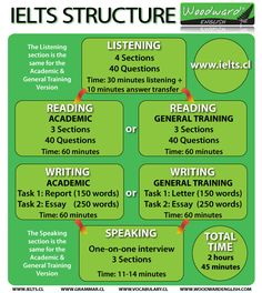 IELTS READING PRACTICE TEST 70 WITH ANSWERS
