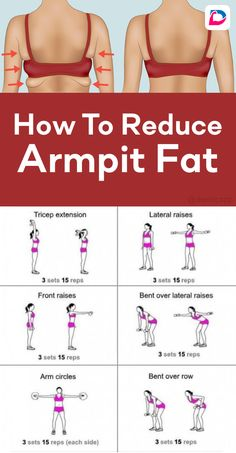 How To Get Rid Of Armpit Fat. 6 Actionable Steps – How to get rid of armpit fat. 6 actionable steps – rid of Fitness Workouts, Gewichtsverlust Motivation, Yoga Fitness, Body Workouts, Exercise Motivation, Stomach Workouts, Thigh Workouts, Lifting Workouts, Fitness Classes