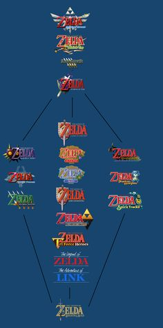 From what I've heard BOTW isn't uniting the lines (there's nothing supporting it has anything to do with the WW line) but it could be either or the first two lines.