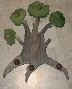 Nalle Puhin puu, avain naulakko.