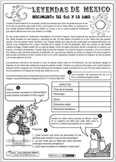 To Learn French Ideas French Videos For Kids Spanish Ap Spanish, Spanish Grammar, Spanish Culture, Spanish Language Learning, Spanish Teacher, Spanish Classroom, Learn Spanish, Spanish Teaching Resources, Spanish Activities