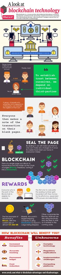 What is Blockchain? Advantages and Disadvantages ?