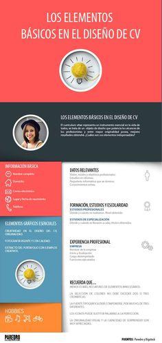 Los elementos básicos en el diseño de un Currículum.