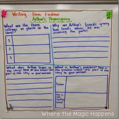 Writing from evidence using the book Arthur's Thanksgiving