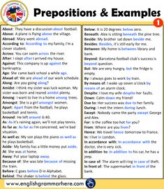 100 Important Preposition List and Using Example Sentences - English Grammar Here Phonetics English, English Prepositions, English Grammar Rules, Teaching English Grammar, English Writing Skills, English Vocabulary Words, Learn English Words, English Phrases, English Language Learning