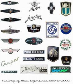 MINI Madness logos jetzt neu! ->. . . . . der Blog für den Gentleman.viele interessante Beiträge - www.thegentlemanclub.de/blog