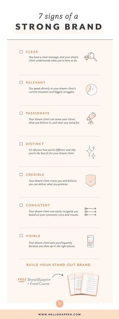 Learn the 7 signs of a strong brand today through this checklist. Did you tick it all off? If you are lacking one or two, let me guide you in building a strong brand that stands out from the rest with my FREE email course today! // personal branding tips building / how to build your brand / what is branding / strong branding identity / brand awareness tips / branding strategy / brand messaging guide / consistent branding / branding checklist free printable / branding coach / #brandingtips