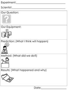 Simplified worksheet to be used during experiments to introduce students to the steps of the scientific method. TPT free
