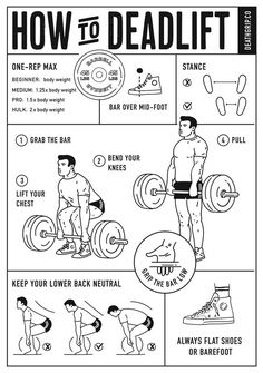 fitness Here is how to master Deadlift, the king of all muscle-building exercises. Fitness Workouts, Fitness Gym, Weight Training Workouts, Gym Workout Tips, Muscle Fitness, Gain Muscle, Physical Fitness, Build Muscle, Fitness Tips