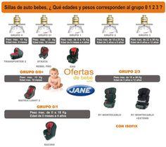 Brand new box jane montecarlo R1 groupe 2 3 isofix siège auto dans le sol 15kg à 36kg