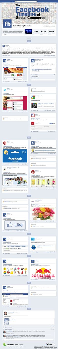 Social Commerce Infographic 71