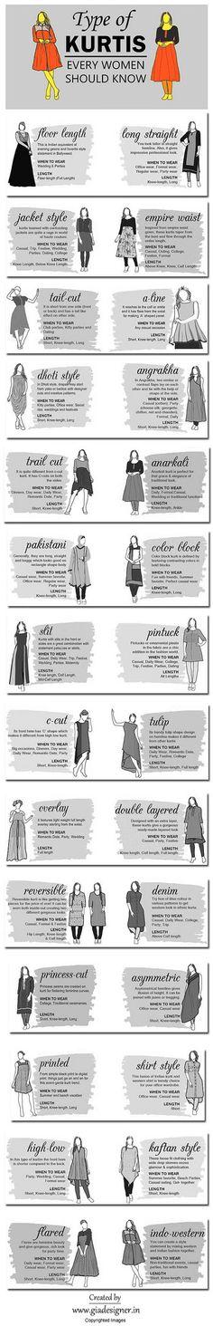 https://flic.kr/p/FNULzY | Type of kurtis every women should know | Latest Designer Kurtis Online For Women At Giadesigner. Our Kurtis collection includes – Designer, Semi stiched, sleeveless Kurtis At Affordable Price.Kurtis online, buy kurti online, Designer kurti, ethnic kurti, kurti for women, best designer kurti, designer kurtis, buy kurtis online, online kurti, stylish kurtis online, designer kurtis online,kurti, ladies kurtis, online kurti, latest kurtis etc