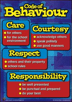 Behaviour Management Toolkit Posters - R. Publications - A set of six colourful posters with easy-to-read text, aimed at the students' level of understanding. Classroom Rules Poster, Classroom Charts, Classroom Quotes, Classroom Bulletin Boards, Classroom Behavior, School Classroom, Classroom Training, Classroom Supplies, Classroom Design