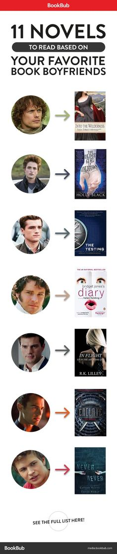 We matched popular book boyfriends like Peeta, Four, Mr. Darcy, & Jamie Fraser with boyfriends you may not have met yet.