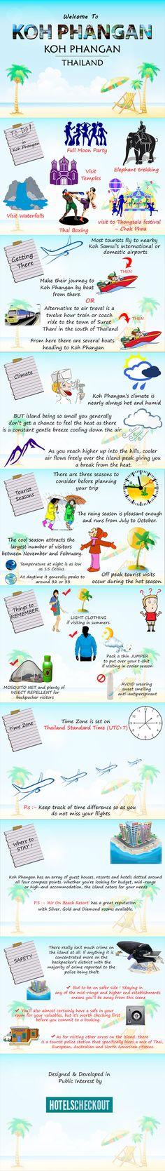 Koh Phangan - Holiday Destination of Thailand