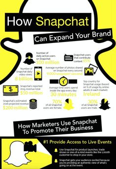 Infographic: How Snapchat Can Expand Your Brand   Social Media Explorer   Bloglovin'