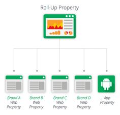 #Google Launches Roll-Up Reporting for Premium #Analytics Users #seo