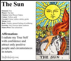 Holistic Tarot Correspondences for The Sun