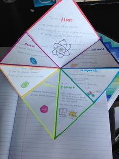 Atoms foldable and great blog for Chemistry teachers who use interactive notebooks