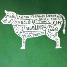 Kerbau di mata orang Minang Minangkabau, Food And Drink, Symbols, Beef, Letters, Canning, Horn, Paris, Meat