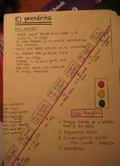 My high school Spanish teacher used this. I still have mine somewhere! Use office folders for language rules and ways to remember. Each student can use their own methods this way -Preterite and Imperfect