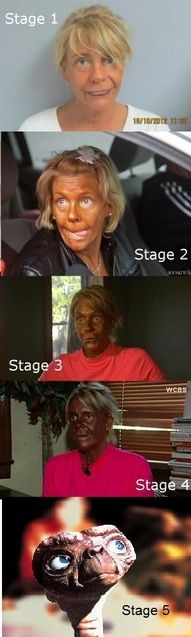 levels of tanning haha......your future with your fake tan....lol