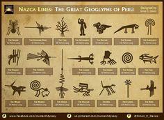 Nazca Lines: The Great Geoglyphs of Peru - The Big Riddle Nazca Lines Peru, Nazca Peru, Ancient Aliens, Ancient Art, Ancient History, Inka Tattoo, Tattoo Sun, Tattoo Wolf, Tattoo Bird