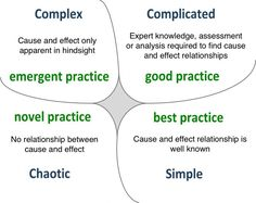fig 1 cynefin framework