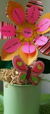 Blooming Pot for Mom: My Mom loves flowers.  This special potted flower will be a heartfelt expression of my love for my Mom.   What materials did you use? Wooden 3 inch disk