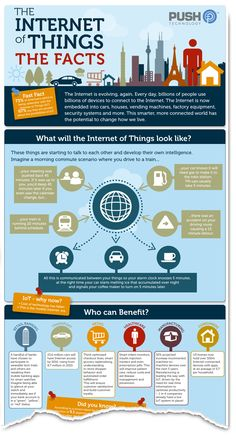 An Internet of Things (IoT) Infographic liked by > IoT Facts Infographic Engineering Technology, Computer Technology, Digital Technology, Computer Science, Electronic Engineering, Educational Technology, Machine Learning Artificial Intelligence, Artificial Intelligence Technology, Big Data