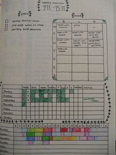 """"""" eileenisstudying: """" My Bullet Journal Set Up So some of you have asked me about my bullet journal (I'm looking at you,..."""