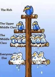 define social stratification