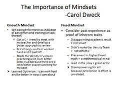 The Teacher is Talking: Goals…the rewards of higher Education « Carol Dweck: The Importance of Mindsets